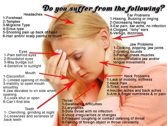 Natural Treatment Period Pain